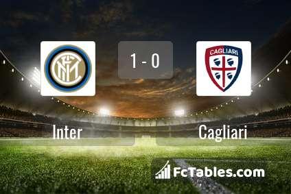 Podgląd zdjęcia Inter Mediolan - Cagliari