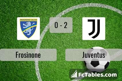 Anteprima della foto Frosinone - Juventus
