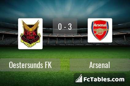 Preview image Oestersunds FK - Arsenal