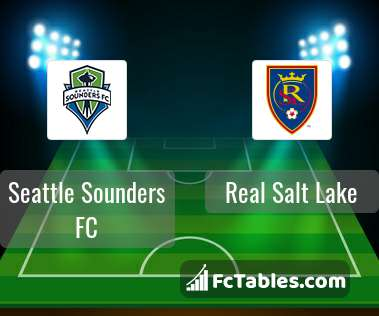 Preview image Seattle Sounders FC - Real Salt Lake