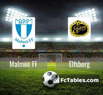 Anteprima della foto Malmoe FF - Elfsborg