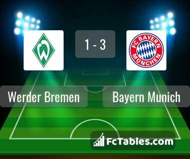 Podgląd zdjęcia Werder Brema - Bayern Monachium