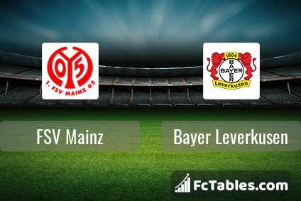 Podgląd zdjęcia FSV Mainz 05 - Bayer Leverkusen