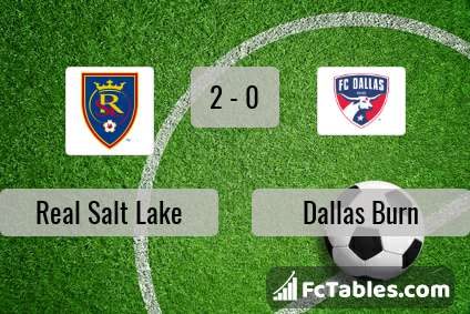 Preview image Real Salt Lake - Dallas Burn
