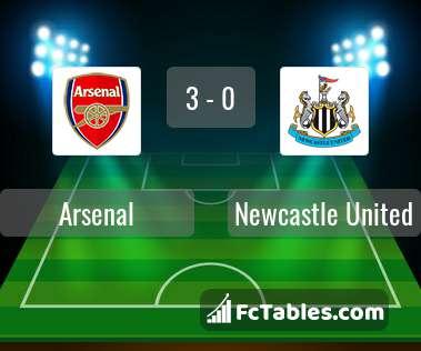 Anteprima della foto Arsenal - Newcastle United