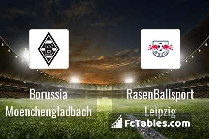 Preview image Borussia Moenchengladbach - RasenBallsport Leipzig