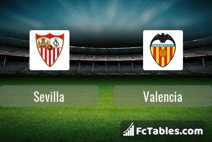 Anteprima della foto Sevilla - Valencia
