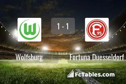 Podgląd zdjęcia VfL Wolfsburg - Fortuna Duesseldorf