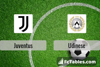 Juventus Vs Udinese H2h 3 Jan 2021 Head To Head Stats Prediction