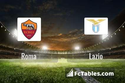 Anteprima della foto Roma - Lazio