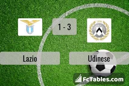 Anteprima della foto Lazio - Udinese