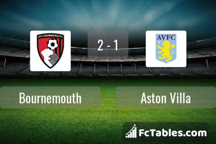 Preview image Bournemouth - Aston Villa
