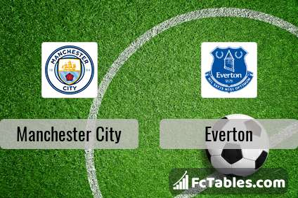 Manchester City Everton H2H