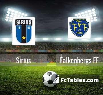 Preview image Sirius - Falkenbergs FF