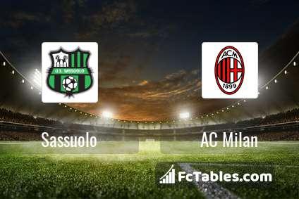 Anteprima della foto Sassuolo - AC Milan