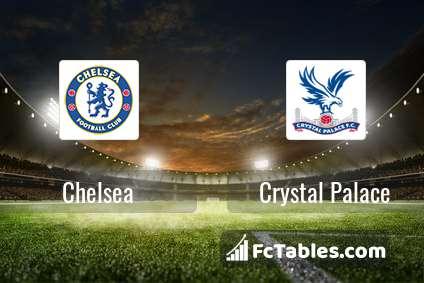 Podgląd zdjęcia Chelsea - Crystal Palace
