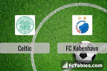 Anteprima della foto Celtic - FC Koebenhavn