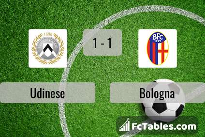 Preview image Udinese - Bologna