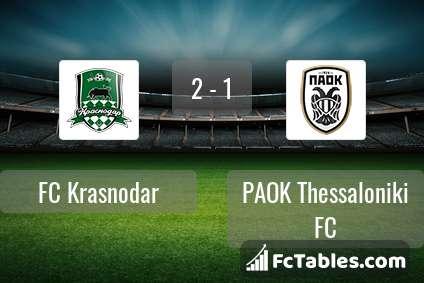 Preview image FC Krasnodar - PAOK Thessaloniki FC