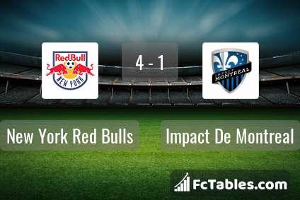 Podgląd zdjęcia New York Red Bulls - Impact De Montreal