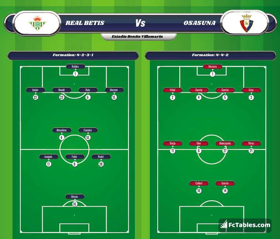 Podgląd zdjęcia Real Betis - Osasuna Pampeluna