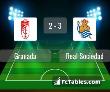 Preview image Granada - Real Sociedad