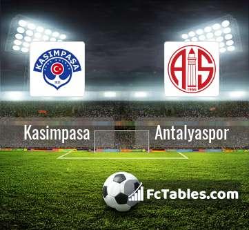 Preview image Kasimpasa - Antalyaspor