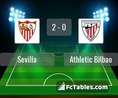 Anteprima della foto Sevilla - Athletic Bilbao