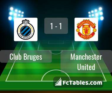 Preview image Club Bruges - Manchester United