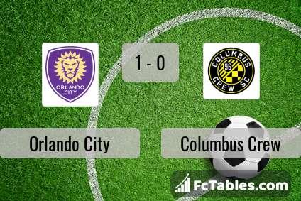 Preview image Orlando City - Columbus Crew