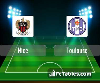 Preview image Nice - Toulouse