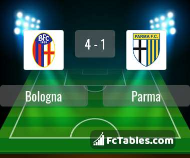 Preview image Bologna - Parma