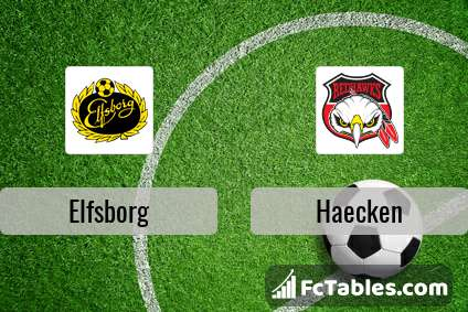 Preview image Elfsborg - Haecken