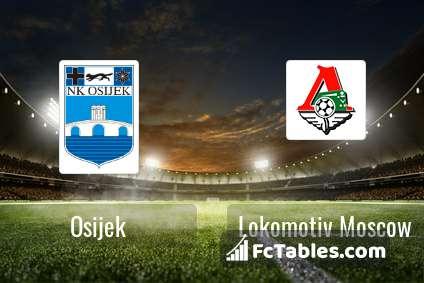 Osijek Vs Lokomotiv Moscow H2h 23 Jan 2020 Head To Head Stats Prediction