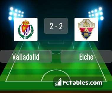 Podgląd zdjęcia Valladolid - Elche