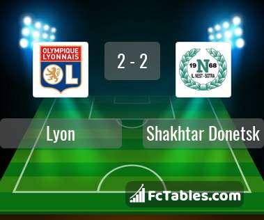 Podgląd zdjęcia Olympique Lyon - Szachtar Donieck