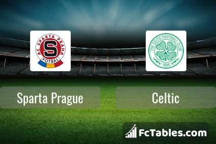 Preview image Sparta Prague - Celtic