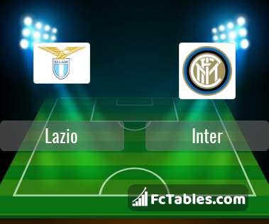 Preview image Lazio - Inter