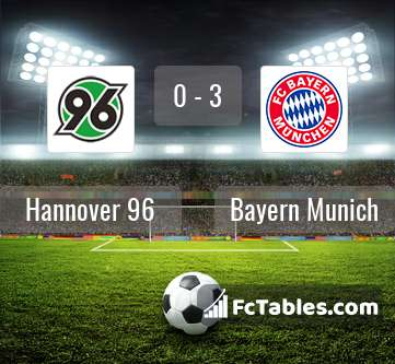 Preview image Hannover 96 - Bayern Munich