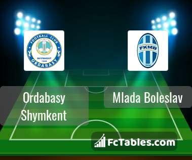 Preview image Ordabasy Shymkent - Mlada Boleslav