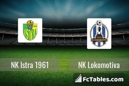 Nk Istra 1961 Vs Nk Lokomotiva H2h 10 Mar 2021 Head To Head Stats Prediction