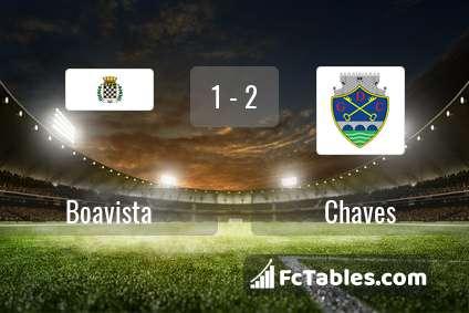 Podgląd zdjęcia Boavista Porto - Chaves