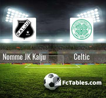 Podgląd zdjęcia Nomme JK Kalju - Celtic Glasgow