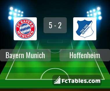 Preview image Bayern Munich - Hoffenheim