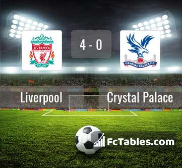 Podgląd zdjęcia Liverpool FC - Crystal Palace