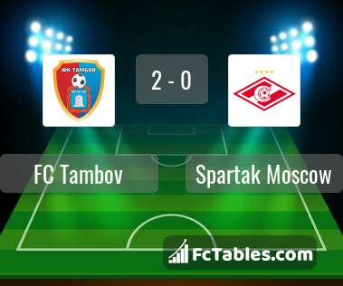 Preview image FC Tambov - Spartak Moscow