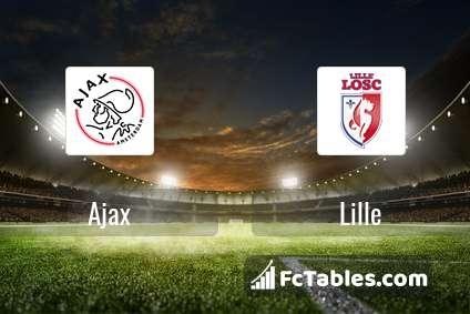 Podgląd zdjęcia Ajax Amsterdam - Lille