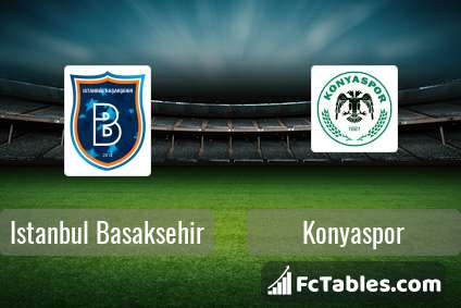 Podgląd zdjęcia Istanbul Basaksehir - Konyaspor