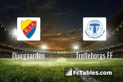 Preview image Djurgaarden - Trelleborgs FF