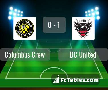 Preview image Columbus Crew - DC United